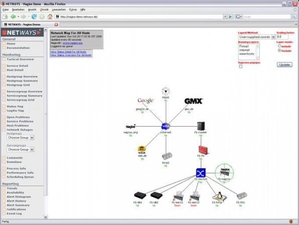 Die Nagios-Statusmap zeigt die einzelnen Hosts grafisch an und gibt die Beziehungen zueinander im Netzwerk wieder.