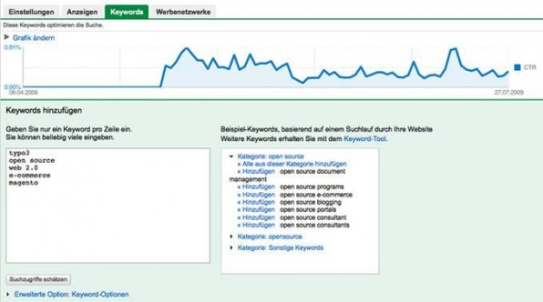 Google AdWords bietet viele Kennzahlen und Diagramme zur Analyse der eigenen Kampagne.