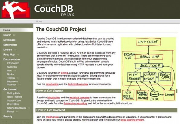 NOSQL ist ein wichtiger Zukunftstrend. Dokumenten-Datenbanken wie<br />  CouchDB wollen beispielsweise Datenstrukturen näher an den Bedürfnissen<br />  von Webentwicklern abbilden.