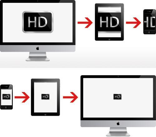"""Die Prinzipien """"Graceful Degration"""" (oben) und """"Progressive Enhancement"""" im Responsive Web Design."""