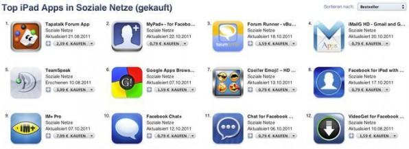 Apps mit einem eindeutigem Mehrwert landen in App-Stores deutlich häufiger in den Top 10.