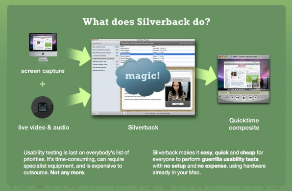 kom usability silverback