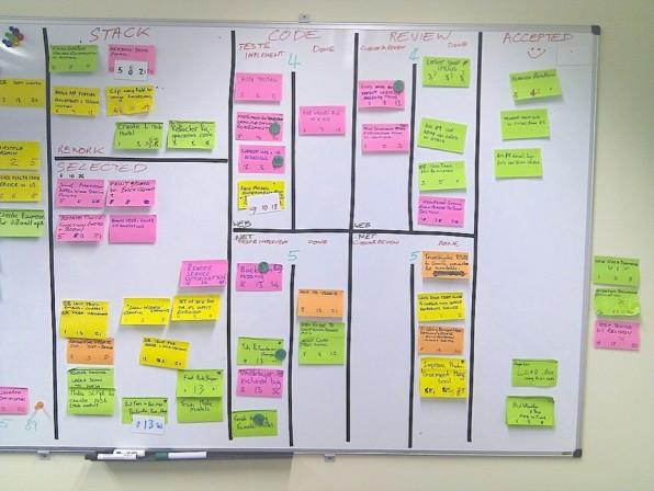 Bunte Post-Its helfen, die aktuellen Projektsituation zu visualisieren.