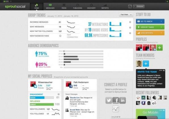 Das Besondere an SproutSocial ist die sehr schicke Benutzeroberfläche, die an eine Infografik erinnert. Aber auch unter der Haube bietet das Tool nutzwertige Funktionen.