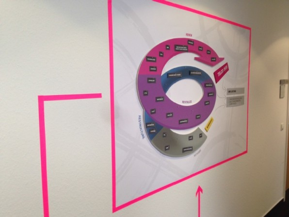 In den Shareground-Räumlichkeiten der Telekom säumen viele Skizzen und Diagramme die Flur- und Bürowände. Von hier aus will die Telekom Startup-Geist in das Unternehmen tragen.