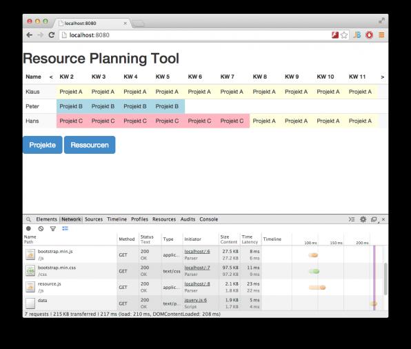 Die Matrix der mit Node.js umgesetzten Planungsapplikation kann von mehreren Nutzern gleichzeitig editiert werden.