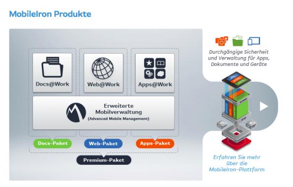 Die US-Lösung MobileIron ist neben AirWatch Marktführer im Bereich Enterprise-Mobility-Management.