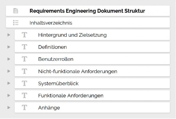 So kann die Struktur eines Requirements-Engineering-Dokuments aussehen: Jeder einzelne Aspekt eines Webprojekts wird aufgeschrieben, um für alle Beteiligten klare Regeln zur Verfügung zu stellen, auf die sich alle berufen können. (Screenshot: DBook)