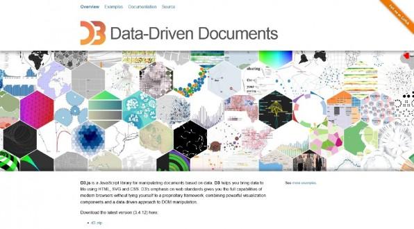 Mit D3 lassen sich hervorragende Visualisierungen auf Datenbasis erstellen, die mit Animationen und Möglichkeiten zur Nutzerinteraktion erweiterbar sind. (Screenshot: d3js.org)