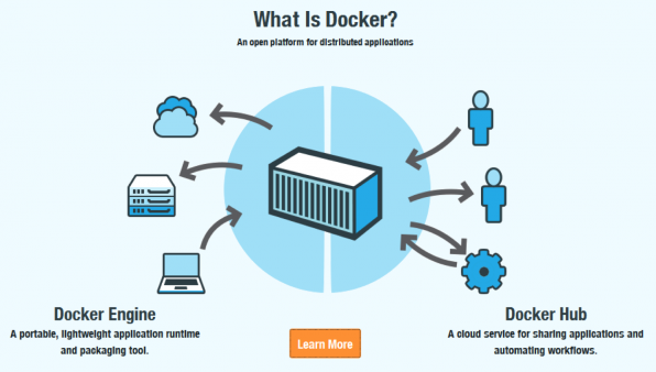 Build – Ship – Run: Mit diesem Motto bringt Docker neuen Schwung in die DevOps-Idee und gesteigertes Interesse an der Container-Virtualisierung. Die Zahl der unterstützenden Plattformen wächst rasant.