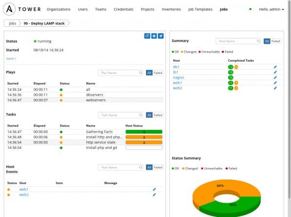 """Auch Ansible bietet mit """"Ansible Tower"""" eine vollwertige Management-Konsole, die im Browser arbeitet und an Enterprise-Kunden adressiert ist."""