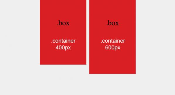 """Weil das prozentuale """"padding-bottom"""" sich an der Breite orientiert, und nicht an der Höhe, wir der Container mit zunehmender Breite auch gleichzeitig höher."""