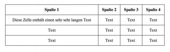 Die Spaltenbreite einer Tabelle wird normalerweise anhand der Länge des längsten Zelleninhalts errechnet.