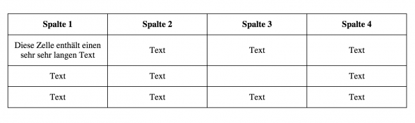 """Mit der Eigenschaft """"table-layout"""" werden alle Spalten proportional über die Gesamtbreite der Tabelle aufgeteilt."""