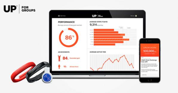 """Das Interesse von Unternehmen an den smarten Fitness-Armbändern von Jawbone war so groß, dass das Unternehmen ein Produkt für Gruppen entwickelt hat: Mit """"Up for Groups"""" können Teams ihre Fitness gemeinsam messen und gegebenfalls Maßnahmen zu ihrer Steigerung entwickeln."""