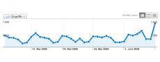 analytics-grafik-2