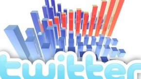 Social Media Monitoring: Twitters Realtime-Analytics-Tool erscheint noch 2010