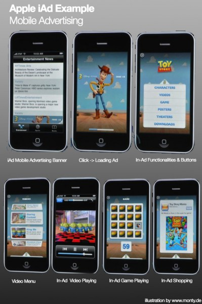 apple iad example toystory