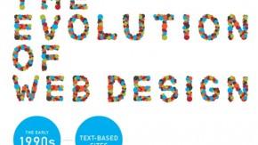 t3n-Linktipps: Webdesign-Infografik, Social-Media-Checkliste, CSS, Facebook-Info, Akismet