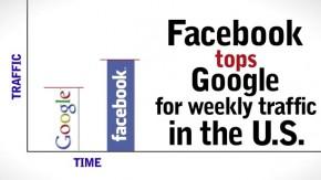 Social Media Revolution #3 – Überraschende und beeindruckende Fakten zum Social Web
