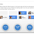 google+-circles