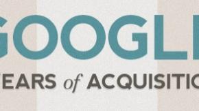 Google: Die Übernahmen der letzten 11 Jahre (Infografik)