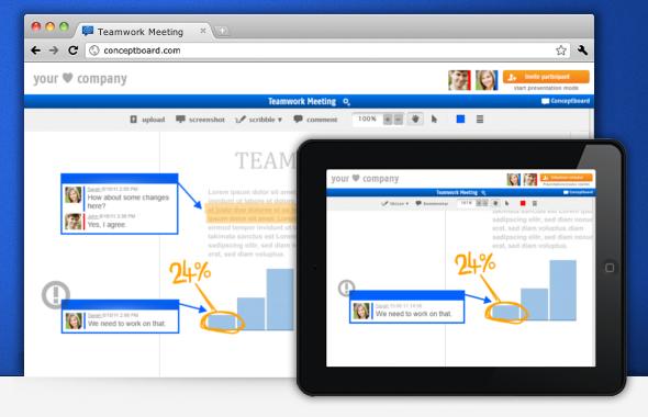 Conceptboard: Teamkollaboration an Dokumenten ich Echtzeit