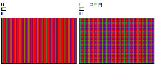 CSS3: Multiple Hintergründe