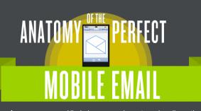 Anatomie einer perfekten E-Mail für Mobilgeräte [Infografik]