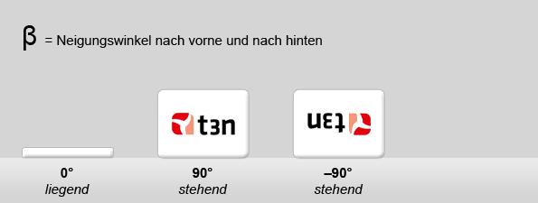 Device Orientation: β-Winkel
