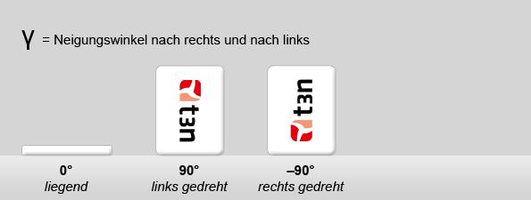Device Orientation: γ-Winkel