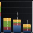 HTC one X benchmark