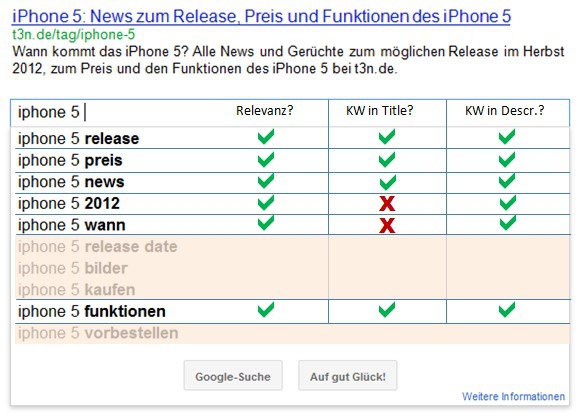 IPhone-5-Tagpage Google Snippet nachher