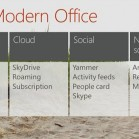 office 2013-overview