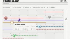 Mit Skyscrpr Blog-Werbung noch einfacher verkaufen und verwalten