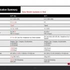 Sony-Xperia-Tablet_4