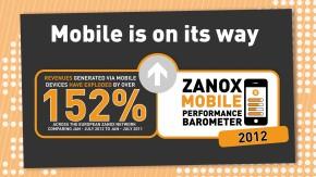 M-Commerce: Mobiles Shopping boomt wie nie zuvor [Infografik]