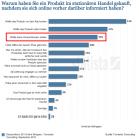 Versandkosten im E-Commerce, Gründe für den Kauf im stationären Handel, Statista, Karsten Werner via t3n