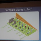 intel-idf-2012-ubiquitous-computing