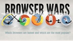 Die schnellsten Browser für Windows und Mac, Desktop und Mobile [Infografik]
