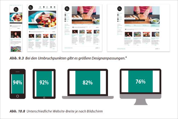 """Aus dem Buch """"Responsive Webdesign"""" von Christoph Zillgens."""