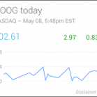google-now-karte-aktienkurse