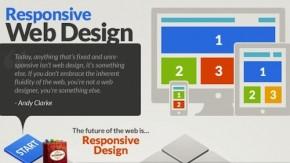 Responsive Webdesign: Tipps und Informationsquellen [Infografik]