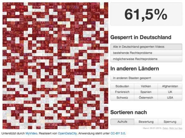 615 der beliebtesten 1.000 YouTube-Videos waren Anfang 2013 blockiert. (Screenshot: Opendatacity)