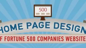Auf diese Webdesign-Trends setzen die 500 größten US-Firmen [Infografik]