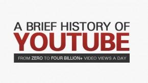 YouTubes rasanter Siegeszug: Mehr als 4 Milliarden Views täglich [Infografik]