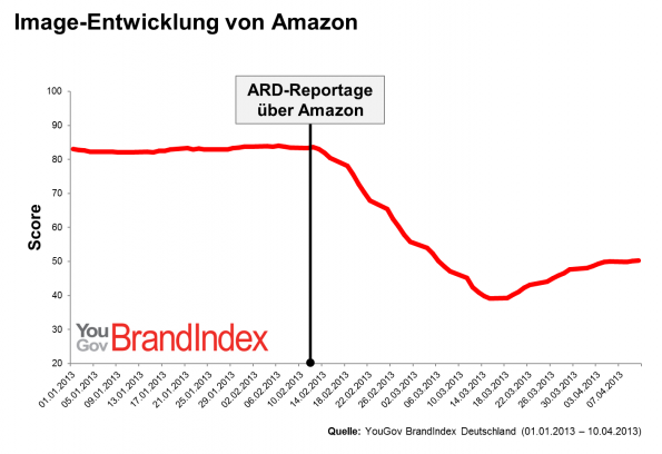 Amazon-Image