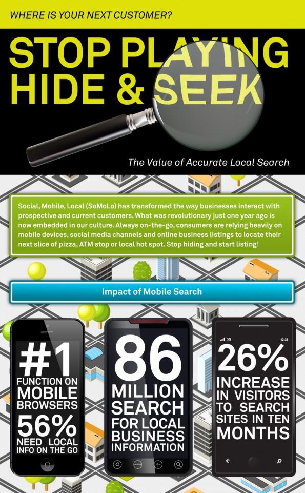 Local SEO: Mobile Endgeräte gewinnen weiter an Bedeutung [Studie]