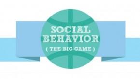 Wie sich Social Media auf unser Verhalten auswirkt [Infografik]
