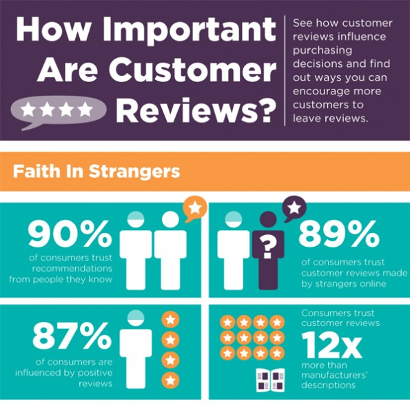 customer-review-infographic-small